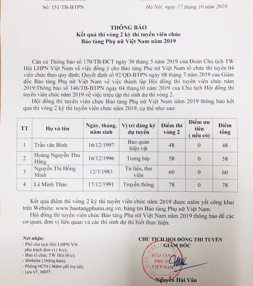 Thông báo Kết quả thi vòng 2 kỳ thi tuyển viên chức Bảo tàng Phụ nữ Việt Nam năm 2019